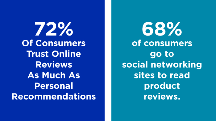 Consumer Reviews Can Drive Census