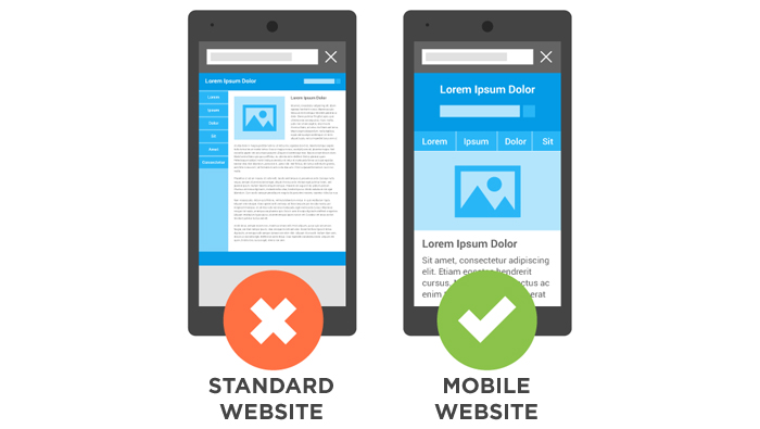 Assure your site is Mobile Optimized